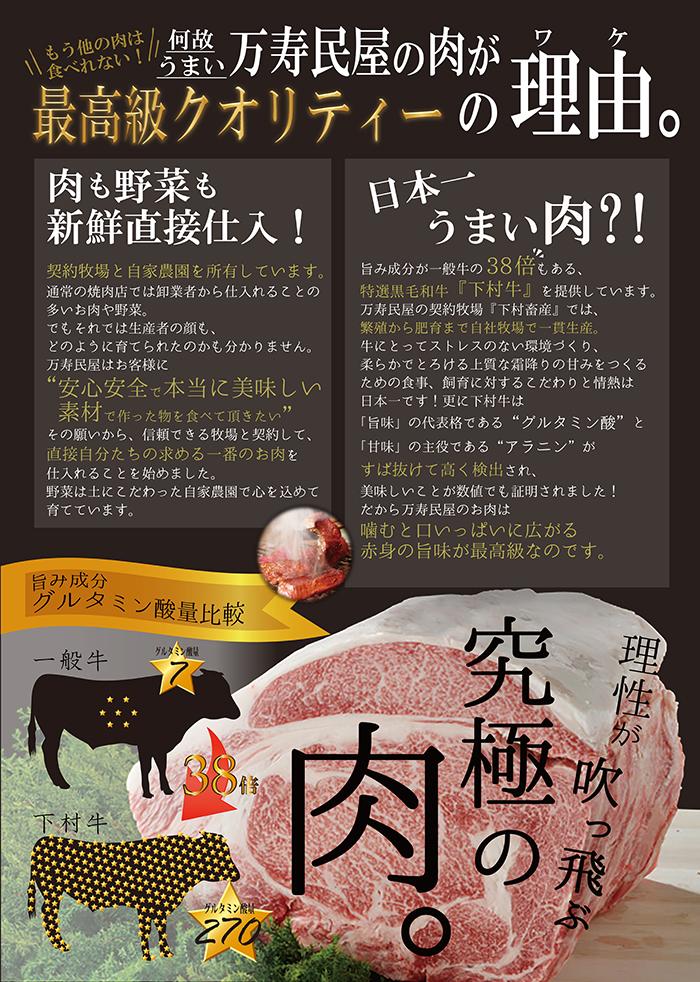 焼肉屋さんのお肉撮影とチラシ制作